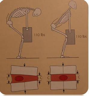 Proper Posture in Lifting Heavy Load